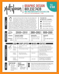 9 graphic design cv content invoice template quelques exemples réussis 2012 matt warren graphic design all rights reserved