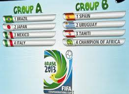 كاس القارات 2013 البرازيل مباشرة على قنوات الجزيرة +1+2+3+4+5+6++8+9+10