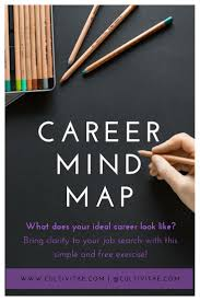 17 best ideas about career goals resume skills mind map your career how to gain clarity on your career through this simple exercise