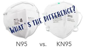 What's The Difference Between <b>N95</b> and <b>KN95 Masks</b>? - Smart Air