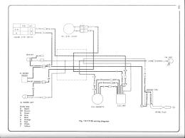 yamaha warrior wire diagram yamaha image 1997 yamaha warrior wiring diagram 1997 trailer wiring diagram on yamaha warrior 350 wire diagram