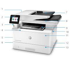 <b>МФУ HP LaserJet Pro</b> серии M428