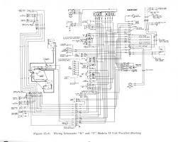 western star wiring diagram western wiring diagrams online western star wiring diagram wirdig