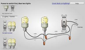 electrical outlet wiring diagram photo album   diagrams