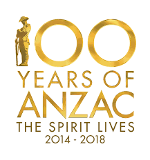 brand anzac a historic past or mythic present