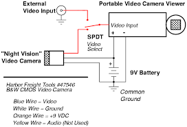 wiring diagram for security camera the wiring diagram wiring diagram for security camera diagram wiring diagram