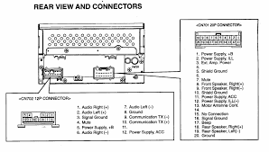 mazda radio wiring diagrams 2015 mazda 3 radio wiring diagram 2015 image astra j radio wiring diagram astra wiring diagrams