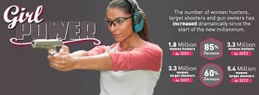 Image result for Women Gun Owners