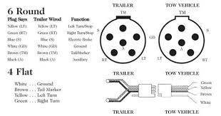 trailer plug wiring diagram pin trailer discover your wiring trailer wiring diagram 4 way plug nodasystech