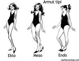 armut vücut tipi kadın ile ilgili görsel sonucu