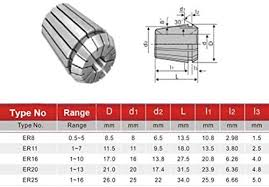 ZJchao <b>15pcs Er25</b> Spring <b>Collet</b> Set Gripping Range From 2mm to ...