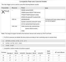 <b>Радиосинхронизатор Godox XPro-F TTL</b> для Fuji ...