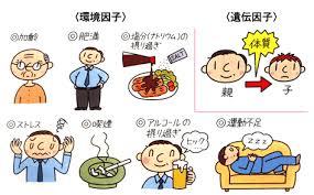 「高血圧食事飲み物」の画像検索結果