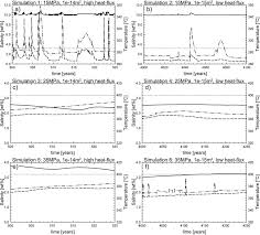 <b>Phase</b> separation, brine formation, and salinity variation at Black ...