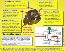 wiring diagram for spotlights on a car wiring diagram spotlight ions offroad express led light bar wiring harness diagram also switch source wiring diagram for spotlights