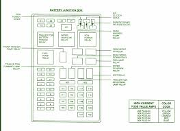 2000 ford expedition fuse panel diagram wirdig ford ranger fuse box diagram together 2001 ford expedition fuse