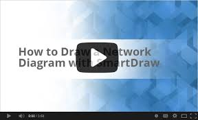 how to draw network diagramshow to draw network diagram