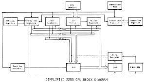 wang microarchitecture description    or a more detailed block diagram