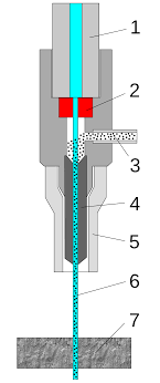 Water jet cutter - Wikipedia