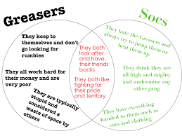 the outsiders venn diagram my school blog although the modern day rivalries don t usually have rumbles they still don t get along and each other irritating and view each other as losers