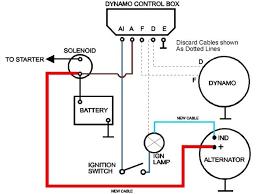 wiring diagram for alternator the wiring diagram wiring alternator diagram 8 one wire alternator conversion wiring diagram