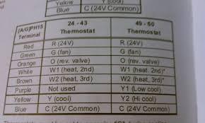 goodman heat strip wiring diagram wiring diagram and schematic goodman ac unit wiring diagram nilza