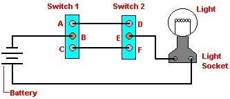 electrical 2 way switch wiring diagram electrical 2 way switch dc wiring diagram schematics baudetails info on electrical 2 way switch wiring diagram