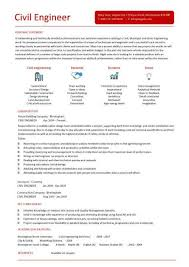 Engineering Cover Letter Templates Resume Genius Software Tester Cover  Letter Example Icover Org Uk With Cover
