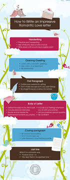 how to write an impressive r tic love letter ly how to write an impressive r tic love letter infographic