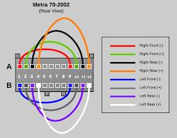 2000 yukon radio wiring diagram 2000 wiring diagrams online