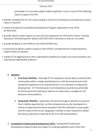 cp 10 acteds plan 2014 acteds plan career program 10 education and development system acteds intern vacancies as they are recruited provide feedback