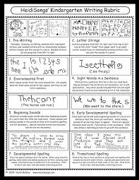 Literacyinstructions   Writing a Personal Narrative in a     lbartman com Kindergarten Informational Writing Rubric