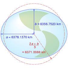 Rayon de la Terre
