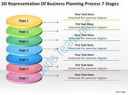 business activity diagram planning process  stages powerpoint    business activity diagram planning process  stages powerpoint templates ppt backgrounds for slides