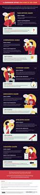 infographic are you a visionary leader human resources online infographic on leadership infographic on leadership hr
