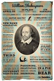 top ideas about macbeth william shakespeare 14 things you not know about william shakespeare disclaimer if any of them