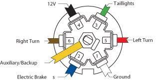 2017 dodge ram 7 pin trailer wiring diagram the wiring 7 pin flat wiring diagram trailer wire