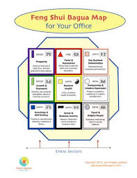 review of the feng shui office bagua map bringing feng shui office