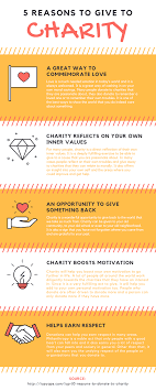 online infographic maker by canva charity infographics