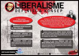 Image result for liberalisme pictures
