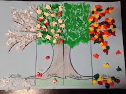 17 best images about weather songs for children this page includes four seasons arts and crafts for kıds preschool kındergarten seasons of crafts four seasons arts and crafts for kids changing