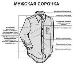 Технологии изготовления мужских сорочек - СТЭМ ЛТД