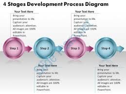 stages development process diagram flowchart   powerpoint templates slide  jpgnew product development process flow powerpoint slides and ppt templates db