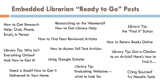 embedded librarian 101 how to get started mr library dude these are posts that you can drop in the forum say once per week to help stimulate discussion and questions