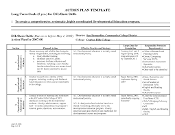 impressive business action plan template for long term goals thogati