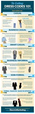 17 best images about interview preparation done right dress codes what they mean his her guide to appropriate attire for each
