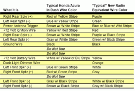 honda civic stereo wiring diagram image 1995 honda accord radio wiring diagram 1995 auto wiring diagram on 1994 honda civic stereo wiring