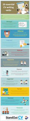 essential cv writing verbs infographic 10 essential cv writing verbs infographic elearninginfographics com 10