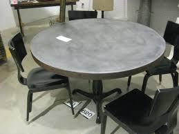 zinc countertops design