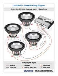 ohm dual voice coil subwoofer wiring image similiar 0 ohm subwoofer wiring diagram keywords on 4 ohm dual voice coil subwoofer wiring